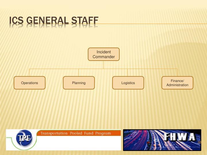 ICS General Staff