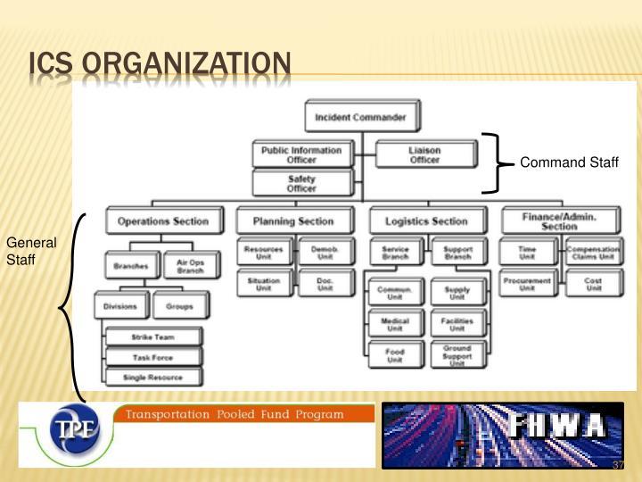 Ics organization