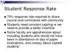 student response rate