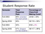 student response rate1