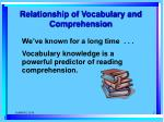 relationship of vocabulary and comprehension