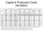 capital production costs all miso