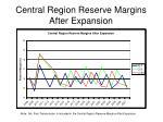 central region reserve margins after expansion