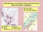 field relations of the buck creek and carroll knob mafic ultramafic complexes