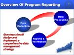 overview of program reporting