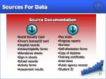 sources for data