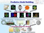 predictive model building