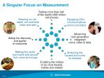 a singular focus on measurement