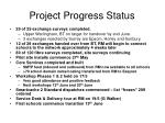 project progress status