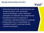 beoogd eindresultaat eind 2011