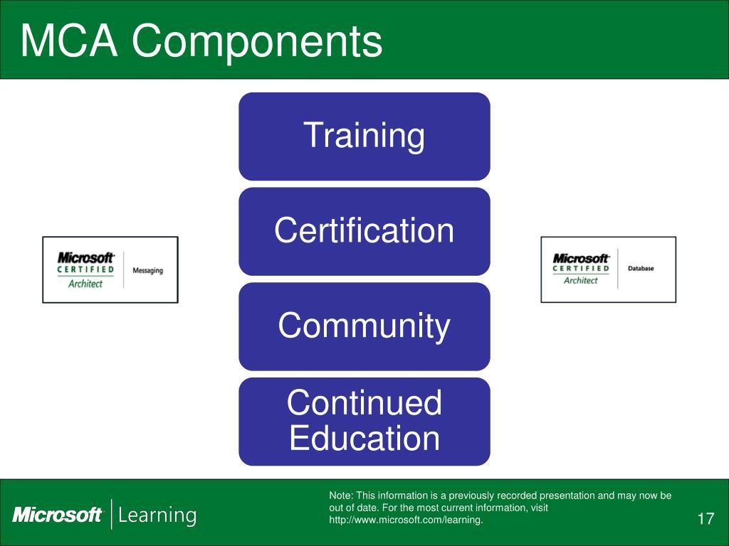 MCA Components