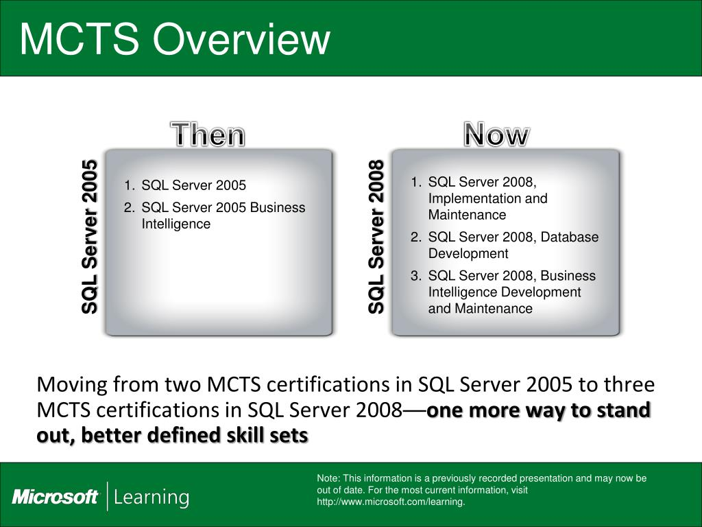 MCTS Overview