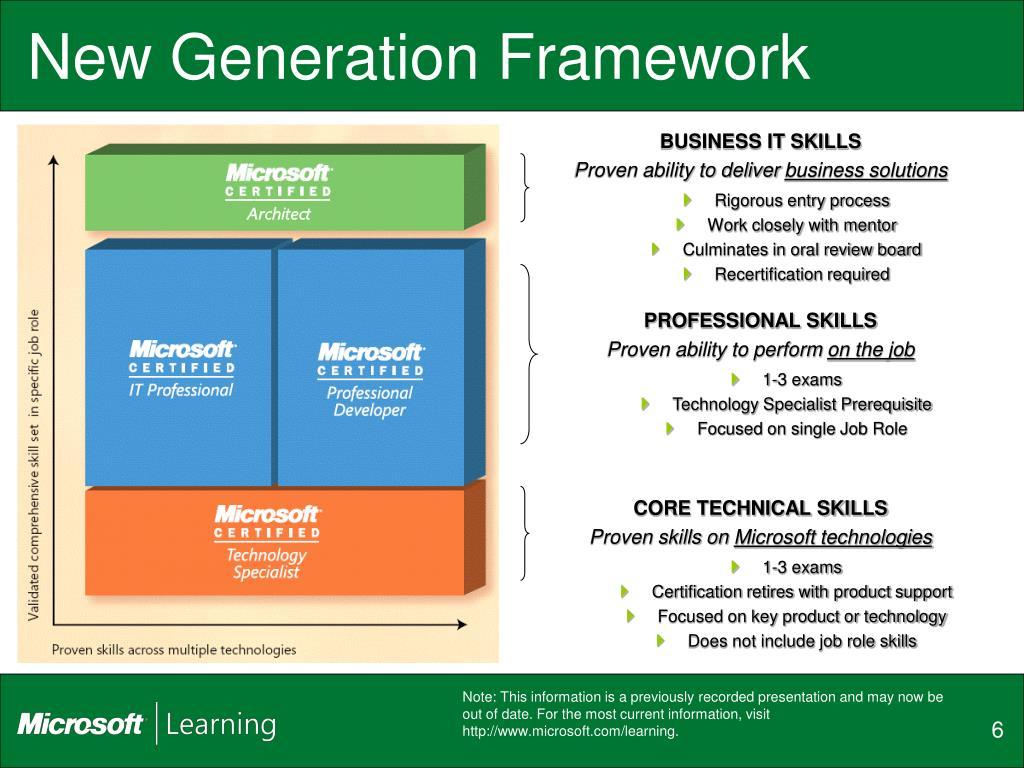 New Generation Framework