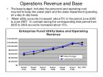 operations revenue and base