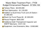 waste water treatment plant fy08 budget enhancement request 7 954 100