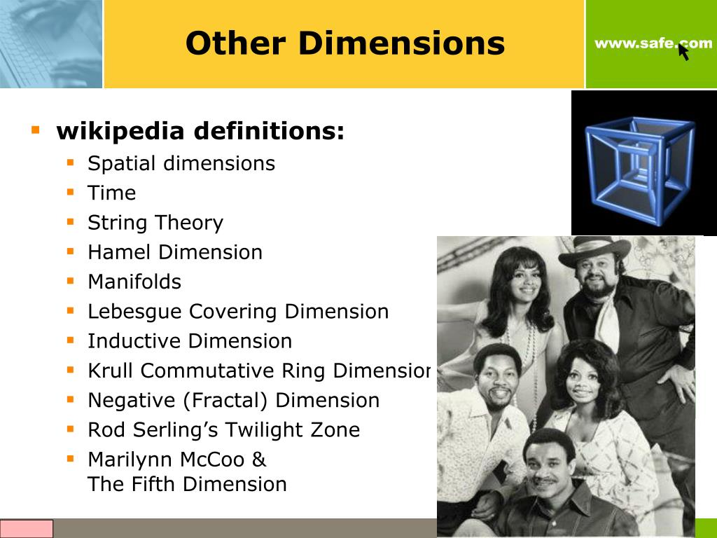 Other Dimensions