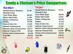 sandy chelsee s price comparison