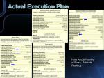 actual execution plan