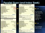 parallel scan and index seek
