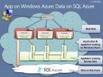 app on windows azure data on sql azure