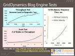 griddynamics blog engine tests