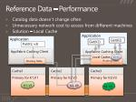 reference data performance