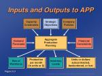 inputs and outputs to app1