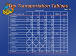 the transportation tableau