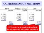 comparison of methods7