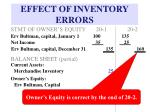 effect of inventory errors18