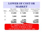 lower of cost or market6