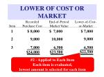 lower of cost or market7