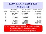 lower of cost or market8