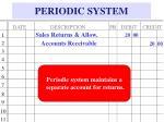 periodic system4