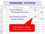 periodic system7
