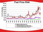 coal vs gas prices