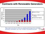 contracts with renewable generators