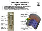 conceptual design of 57 crystal module
