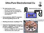 ultra pure electroformed cu