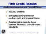 fifth grade results