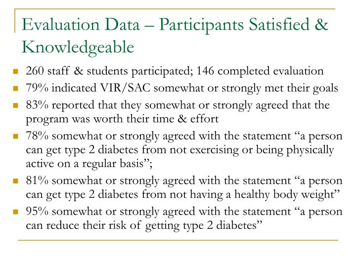 Evaluation Data – Participants Satisfied & Knowledgeable