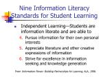 nine information literacy standards for student learning1