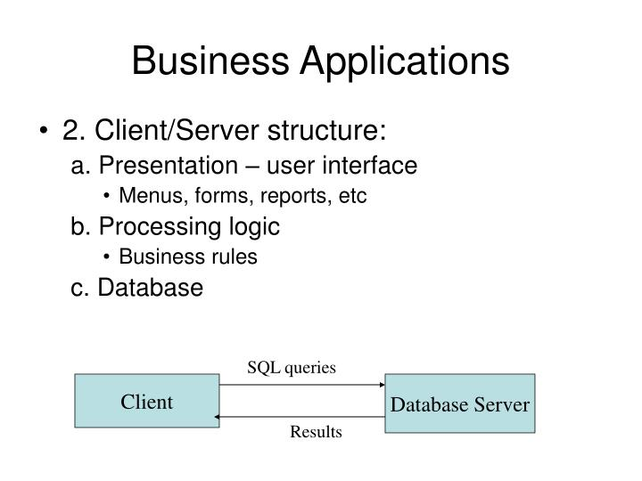 Business applications3