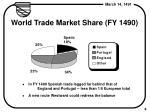 world trade market share fy 1490