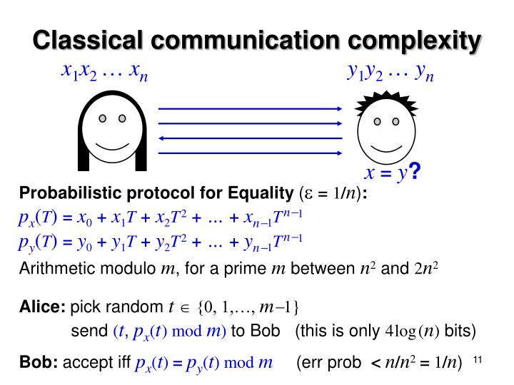 Classical communication complexity
