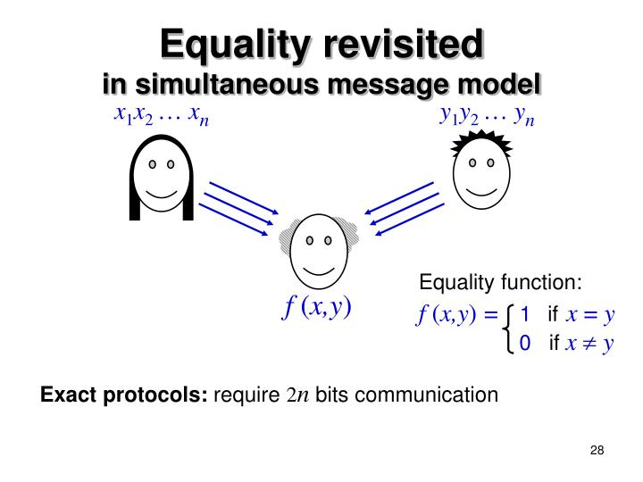 Equality function: