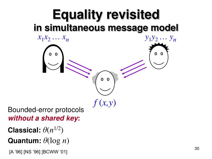 Equality revisited