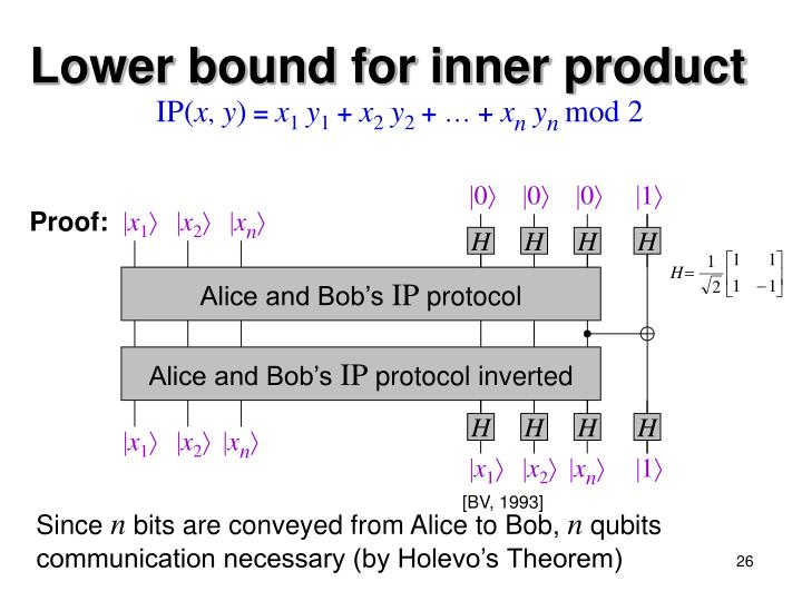 Lower bound for inner product