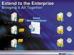 extend to the enterprise bringing it all together13