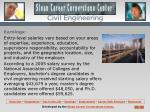 civil engineering10